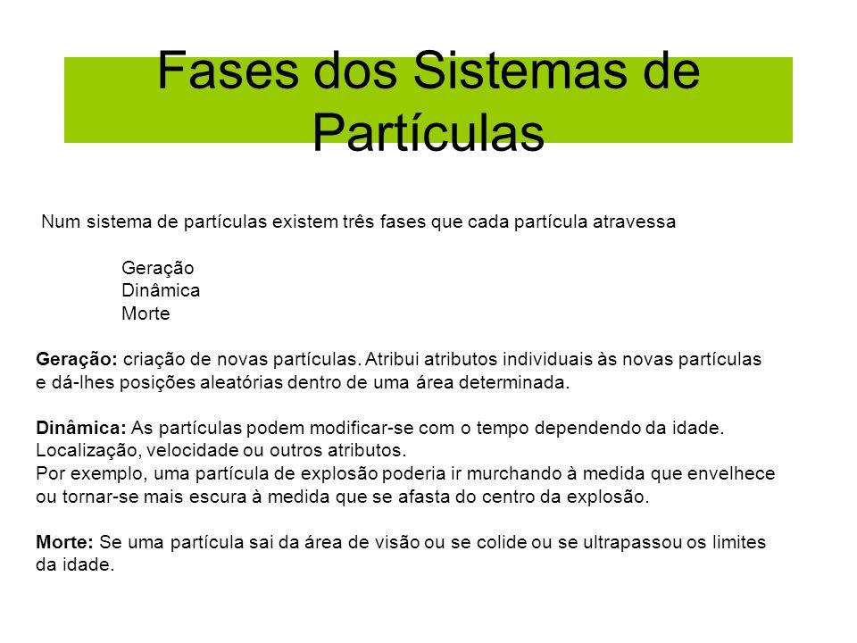 Fases dos Sistemas de Partículas