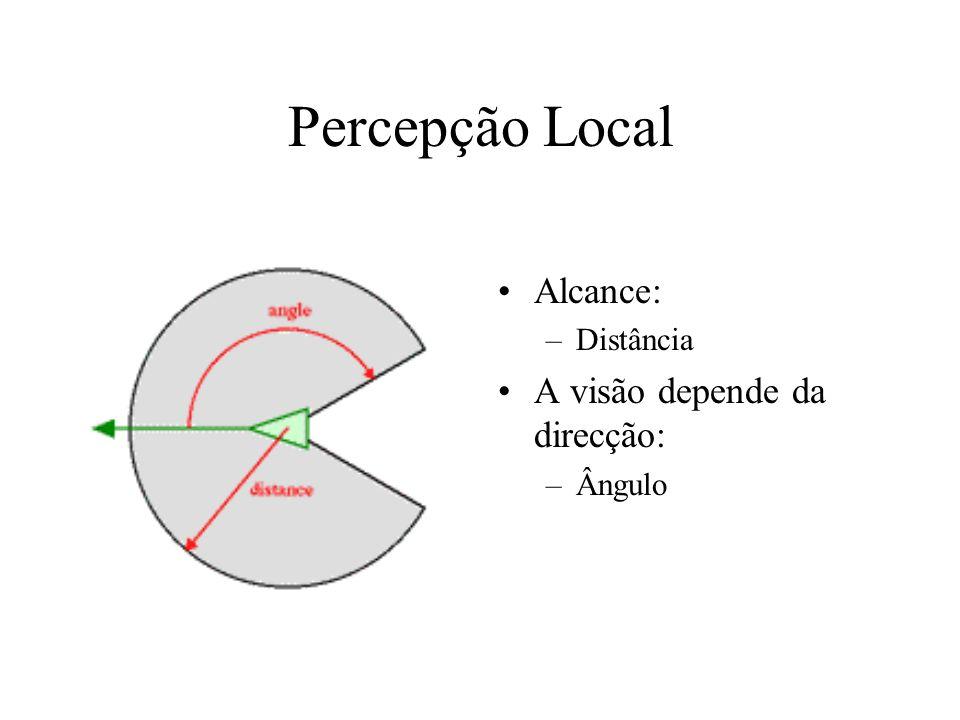 Percepção Local Alcance: Distância A visão depende da direcção: Ângulo