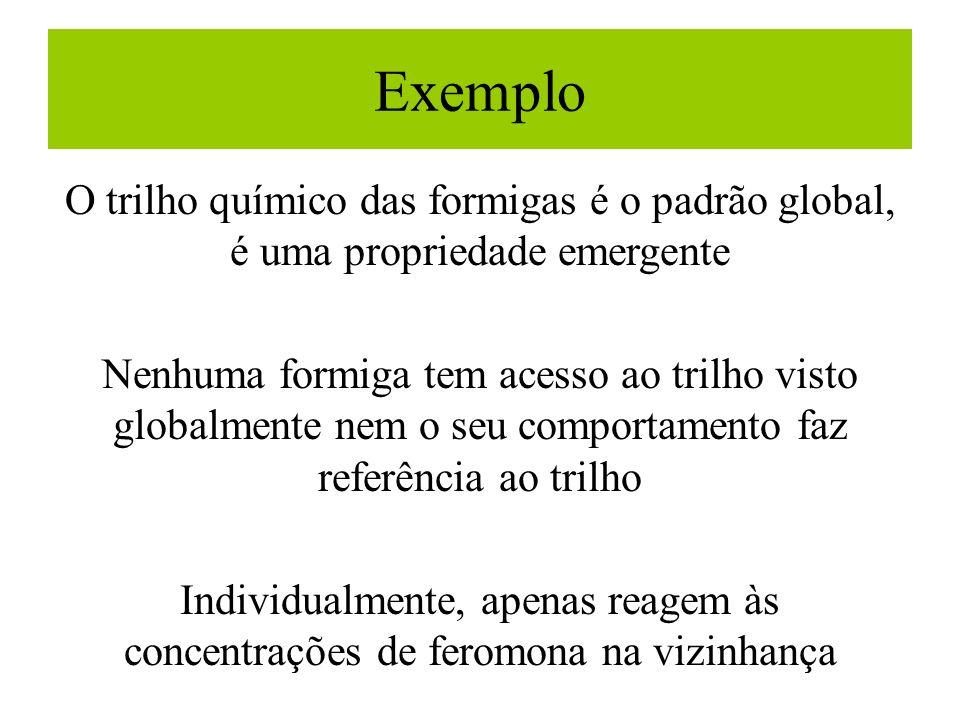 Exemplo O trilho químico das formigas é o padrão global, é uma propriedade emergente.