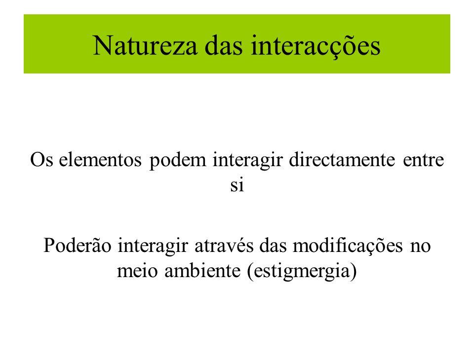 Natureza das interacções