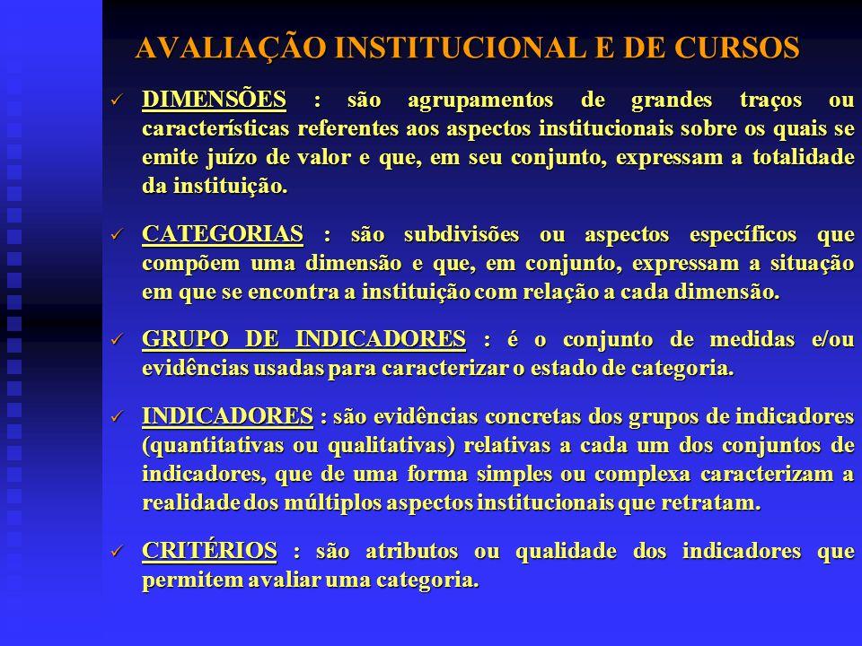 AVALIAÇÃO INSTITUCIONAL E DE CURSOS