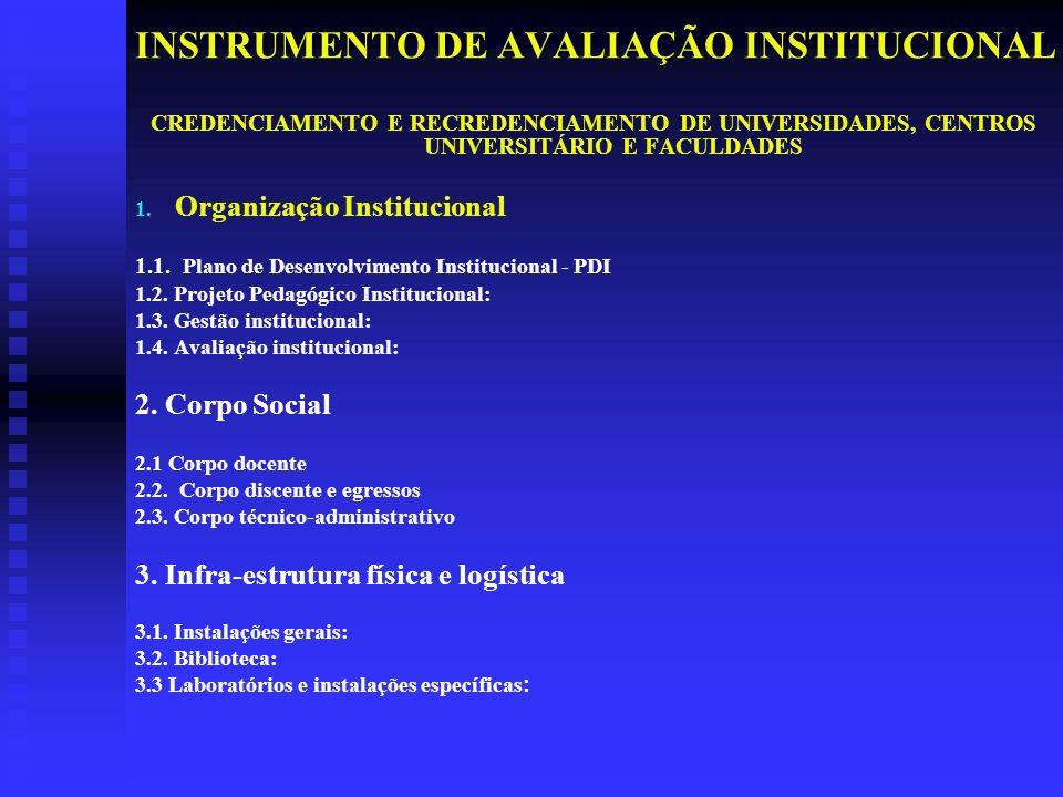 INSTRUMENTO DE AVALIAÇÃO INSTITUCIONAL