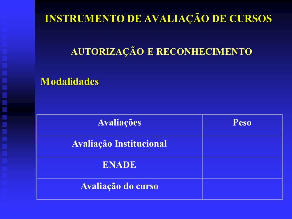 INSTRUMENTO DE AVALIAÇÃO DE CURSOS
