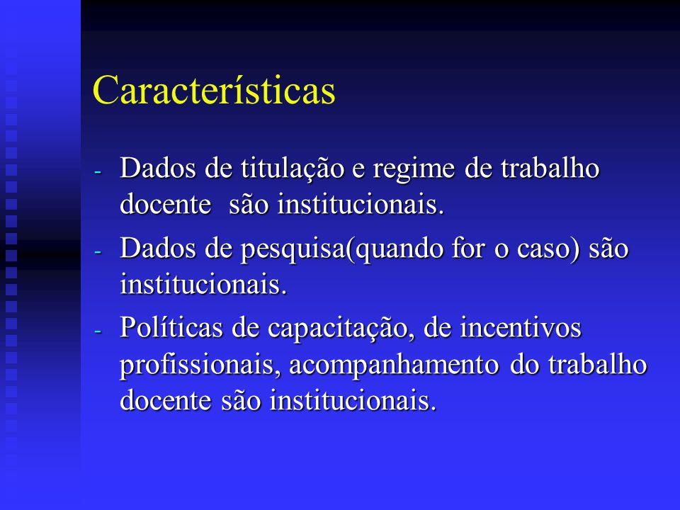 Características Dados de titulação e regime de trabalho docente são institucionais. Dados de pesquisa(quando for o caso) são institucionais.