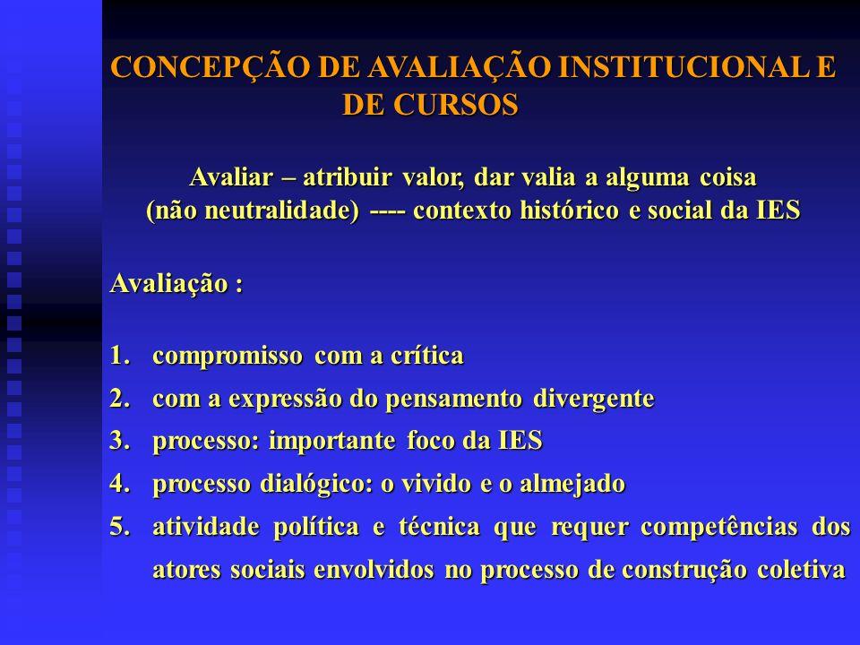 CONCEPÇÃO DE AVALIAÇÃO INSTITUCIONAL E DE CURSOS