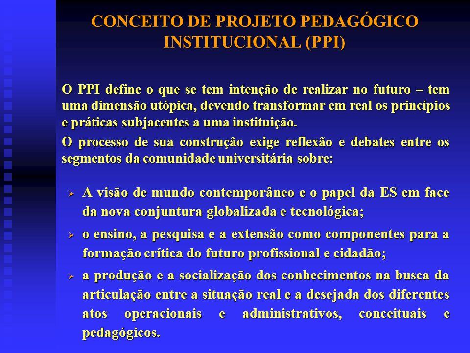 CONCEITO DE PROJETO PEDAGÓGICO INSTITUCIONAL (PPI)