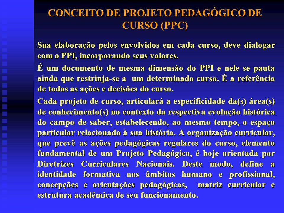 CONCEITO DE PROJETO PEDAGÓGICO DE CURSO (PPC)