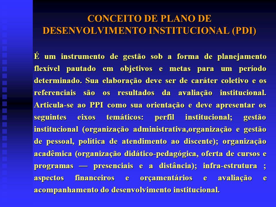 CONCEITO DE PLANO DE DESENVOLVIMENTO INSTITUCIONAL (PDI)