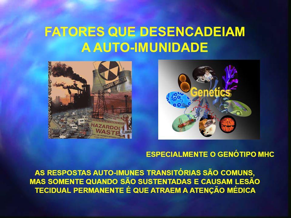FATORES QUE DESENCADEIAM A AUTO-IMUNIDADE