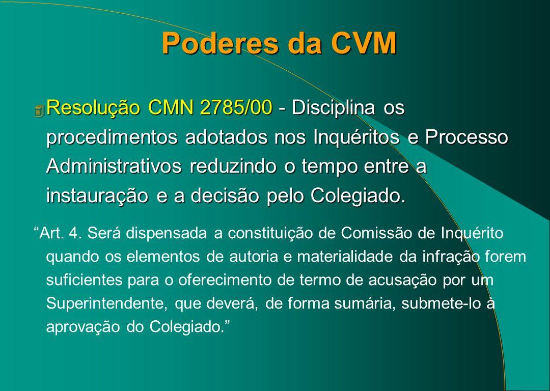 Poderes da CVM