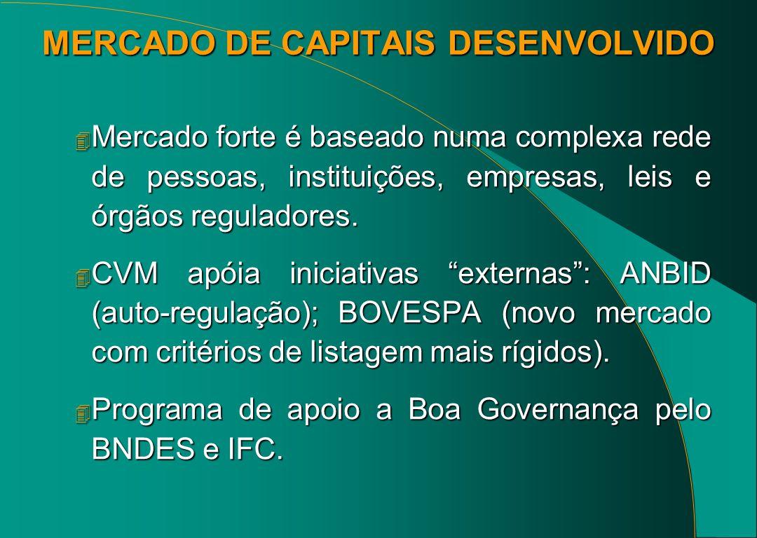 MERCADO DE CAPITAIS DESENVOLVIDO