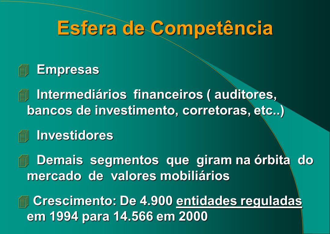 Esfera de Competência Empresas
