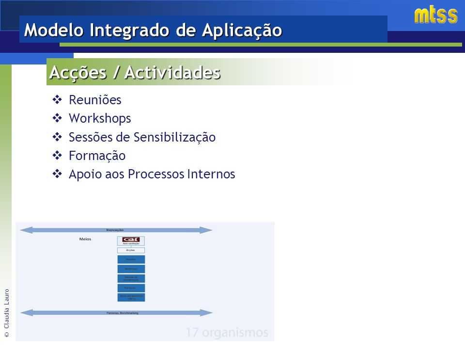 Modelo Integrado de Aplicação