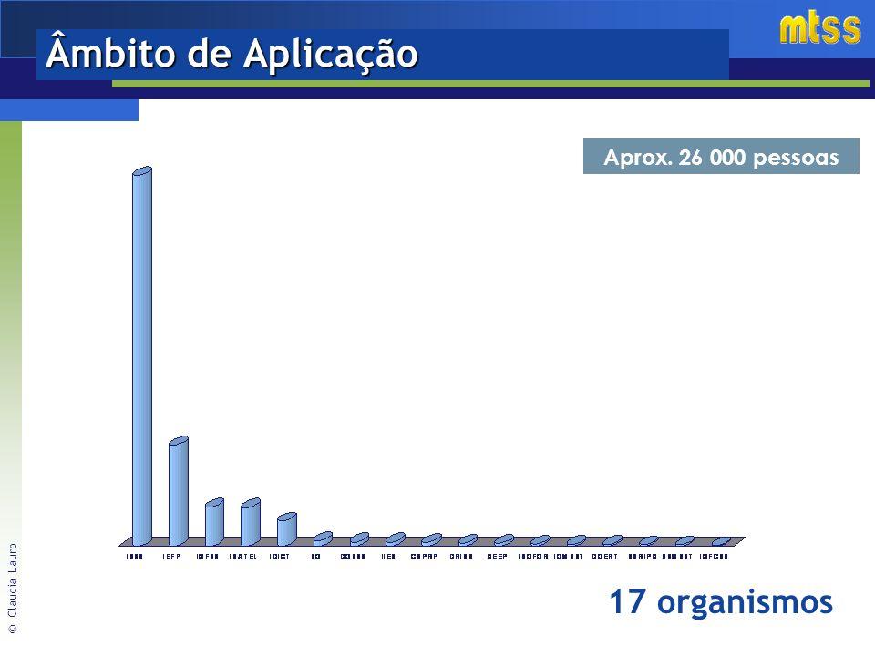 Âmbito de Aplicação Aprox. 26 000 pessoas 17 organismos