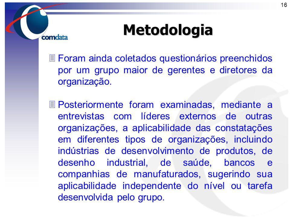 Metodologia Foram ainda coletados questionários preenchidos por um grupo maior de gerentes e diretores da organização.