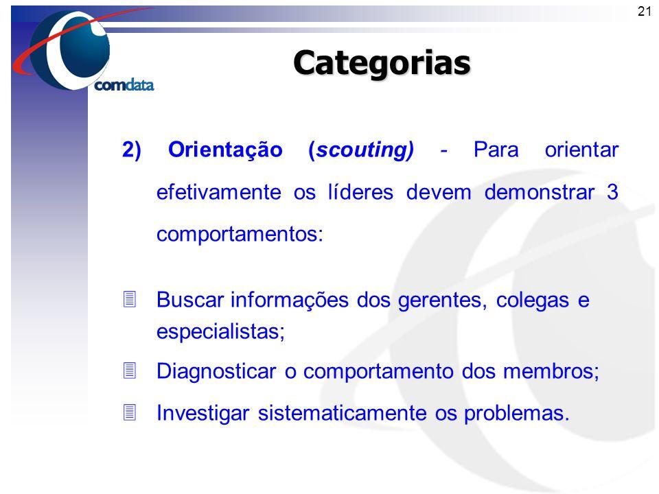 Categorias 2) Orientação (scouting) - Para orientar efetivamente os líderes devem demonstrar 3 comportamentos:
