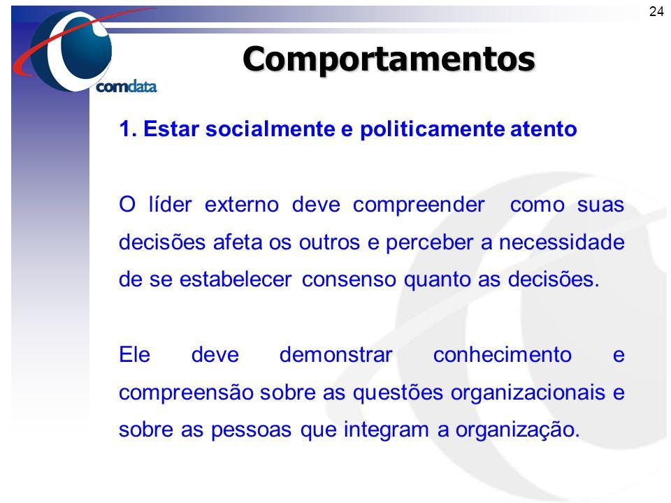 Comportamentos 1. Estar socialmente e politicamente atento