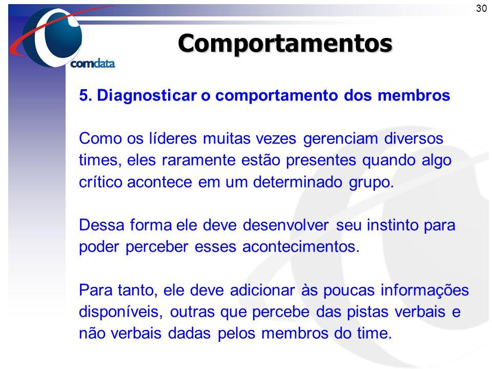 Comportamentos 5. Diagnosticar o comportamento dos membros