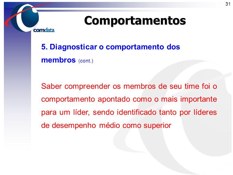 Comportamentos 5. Diagnosticar o comportamento dos membros (cont.)