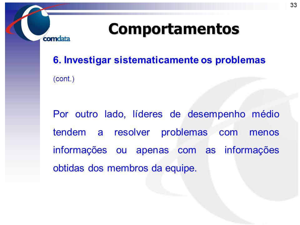Comportamentos 6. Investigar sistematicamente os problemas (cont.)