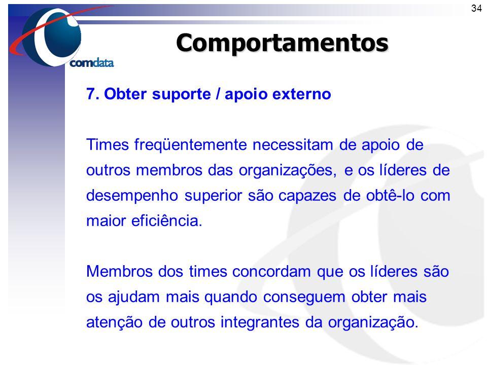 Comportamentos 7. Obter suporte / apoio externo