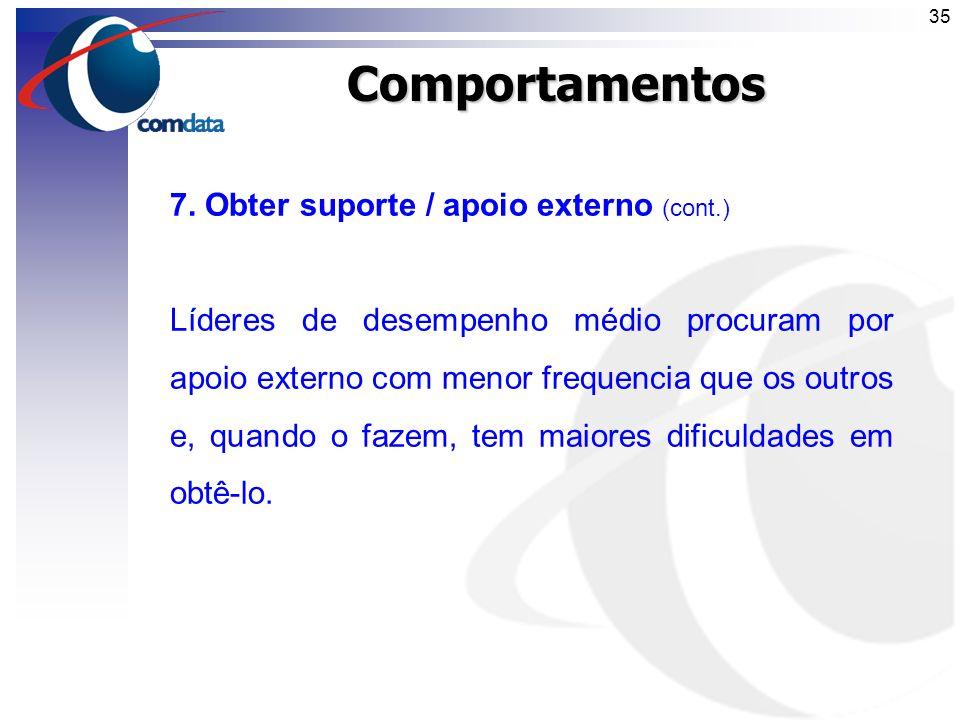 Comportamentos 7. Obter suporte / apoio externo (cont.)