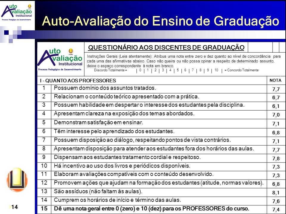 Auto-Avaliação do Ensino de Graduação