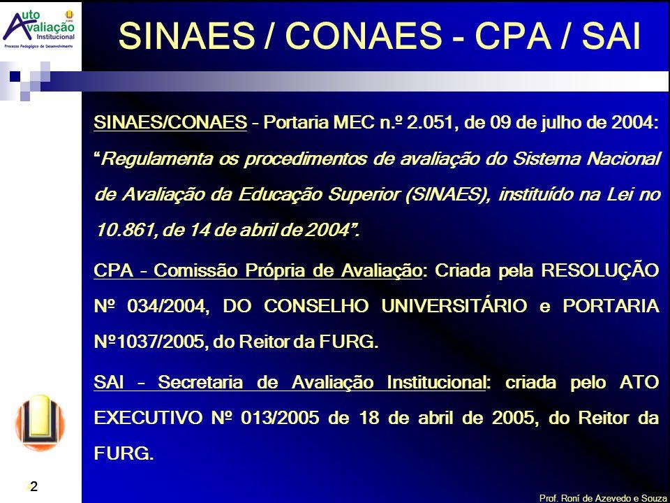 SINAES / CONAES - CPA / SAI