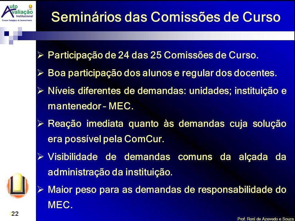 Seminários das Comissões de Curso