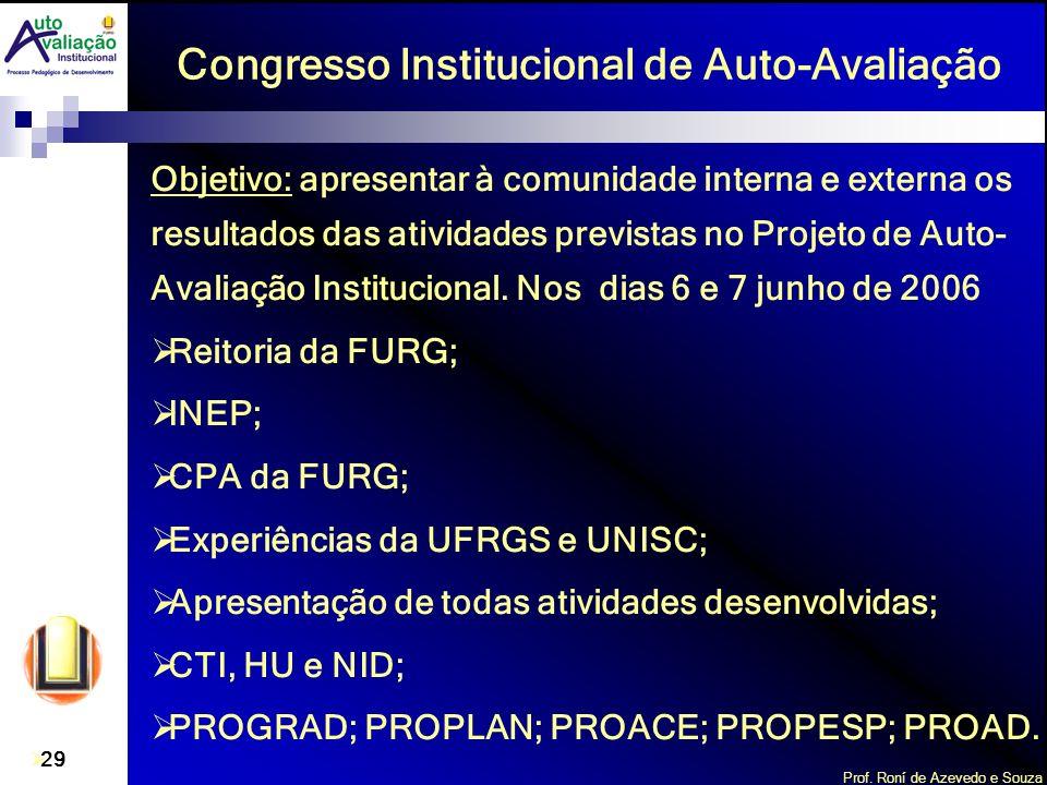 Congresso Institucional de Auto-Avaliação