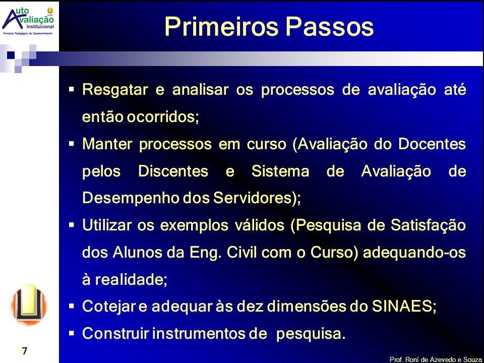 Primeiros Passos Resgatar e analisar os processos de avaliação até então ocorridos;