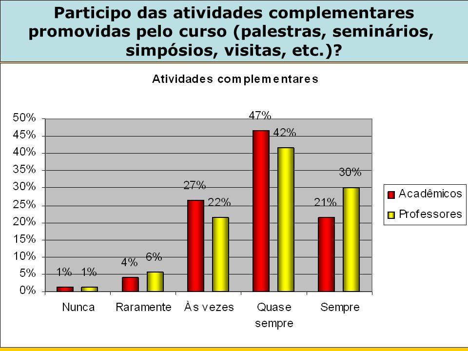 Participo das atividades complementares