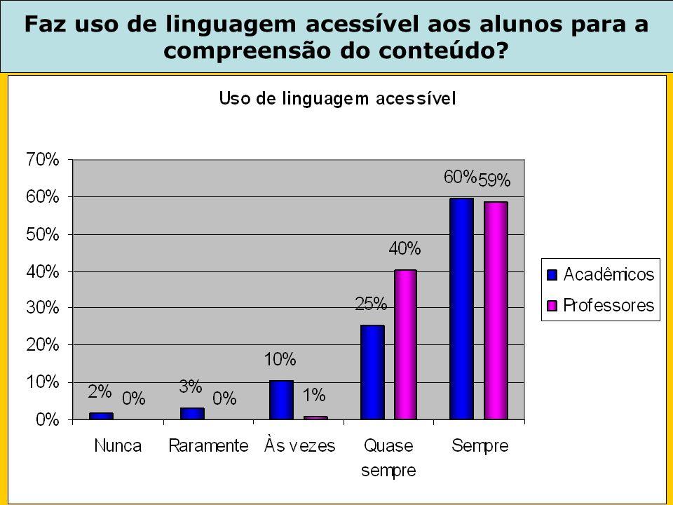 Faz uso de linguagem acessível aos alunos para a