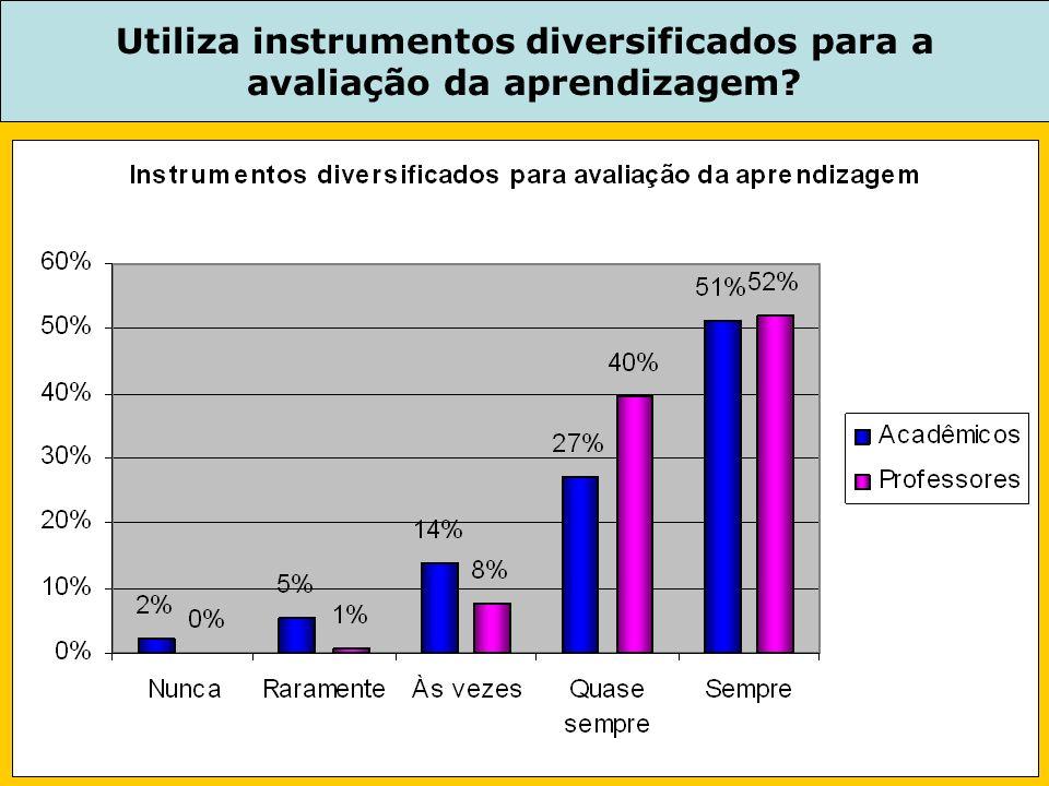 Utiliza instrumentos diversificados para a avaliação da aprendizagem
