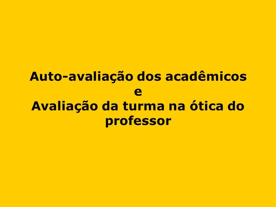 Auto-avaliação dos acadêmicos e Avaliação da turma na ótica do professor