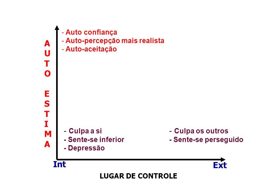 A U T O E S I M - Culpa a si - Culpa os outros Int Ext Auto confiança