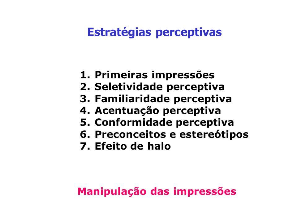 Estratégias perceptivas