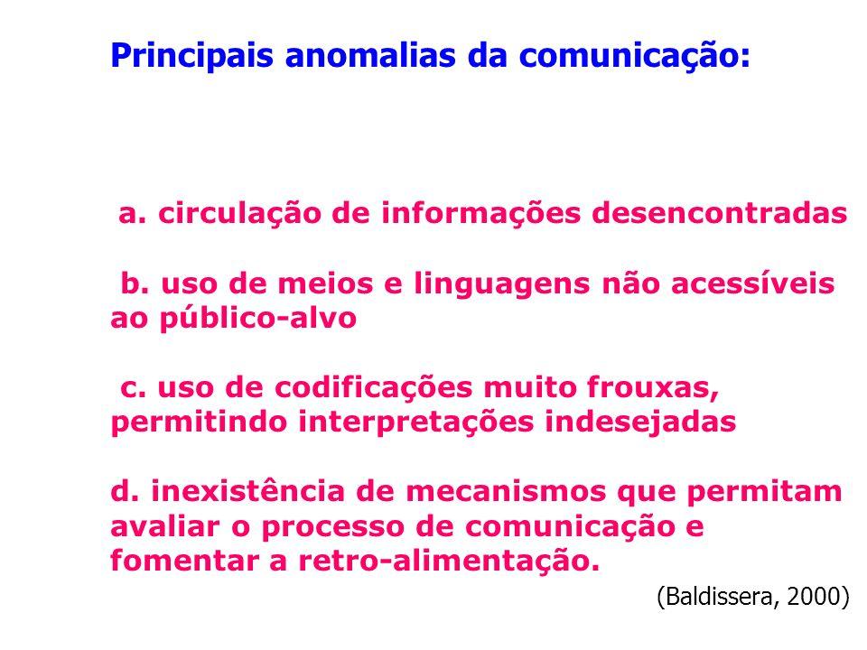 Principais anomalias da comunicação: