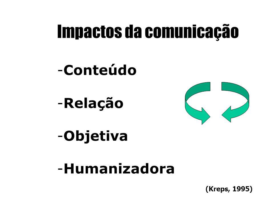 Impactos da comunicação