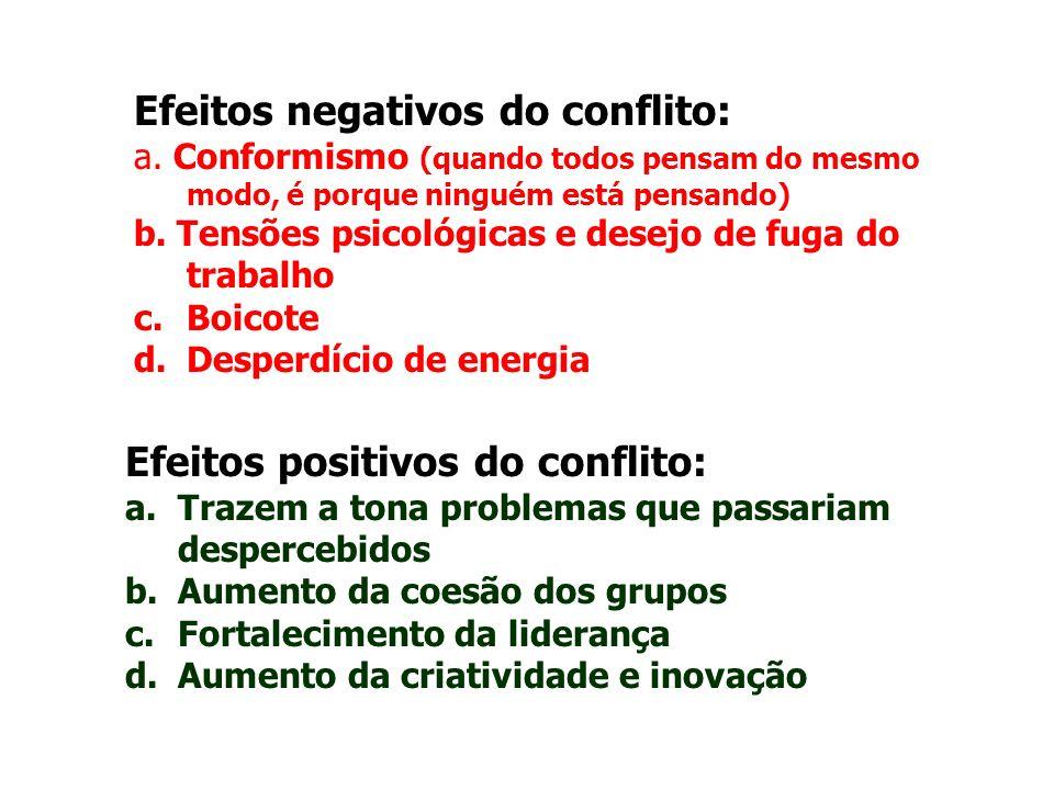 Efeitos negativos do conflito: