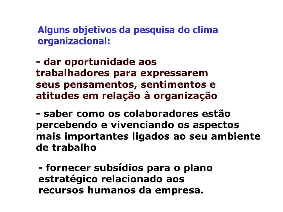 Alguns objetivos da pesquisa do clima organizacional:
