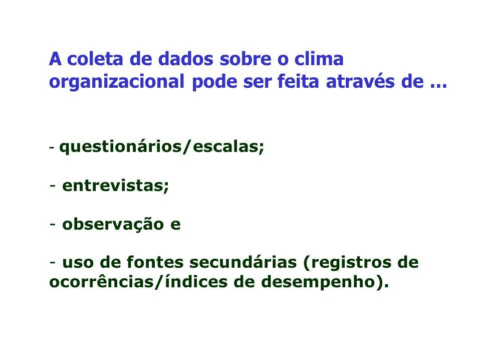 A coleta de dados sobre o clima organizacional pode ser feita através de ...