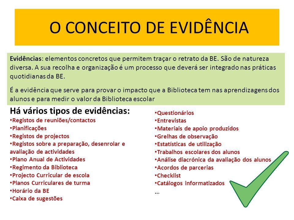 O CONCEITO DE EVIDÊNCIA