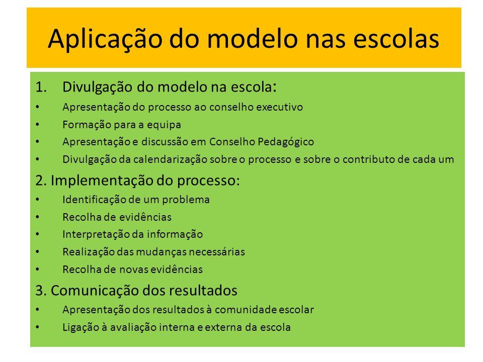 Aplicação do modelo nas escolas