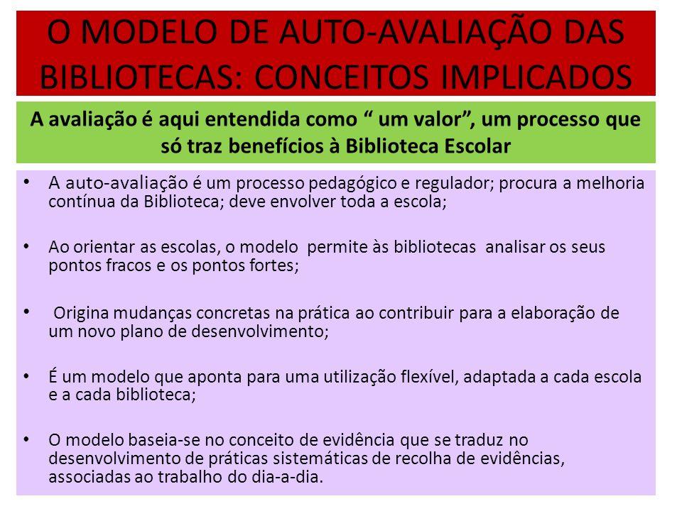 O MODELO DE AUTO-AVALIAÇÃO DAS BIBLIOTECAS: CONCEITOS IMPLICADOS