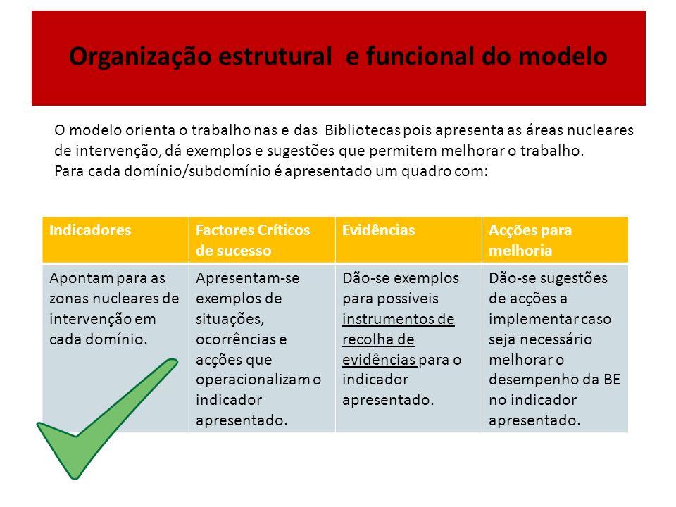 Organização estrutural e funcional do modelo