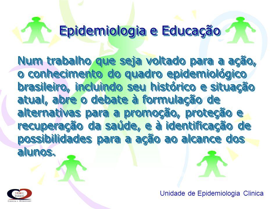 Epidemiologia e Educação