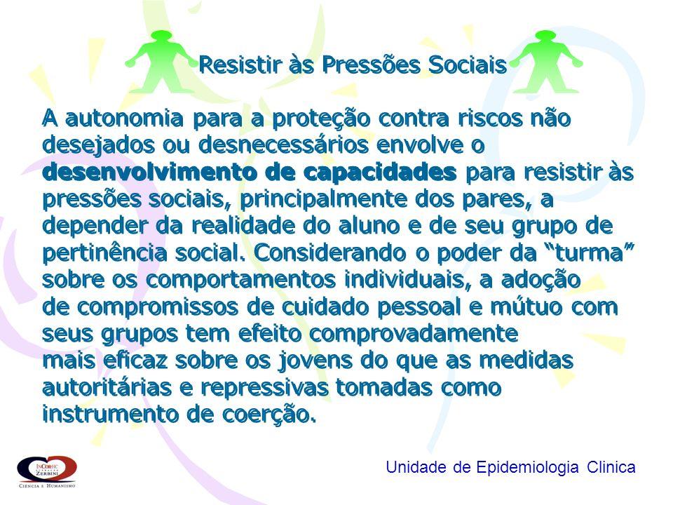 Resistir às Pressões Sociais