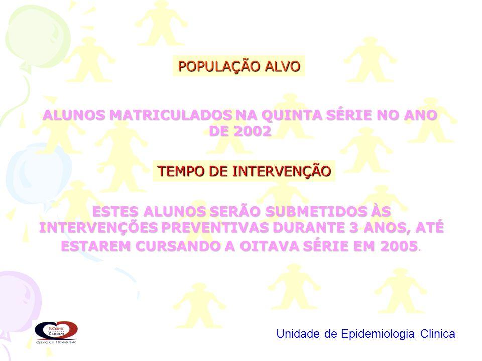 ALUNOS MATRICULADOS NA QUINTA SÉRIE NO ANO DE 2002