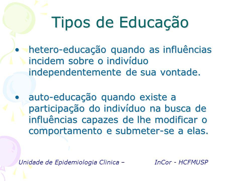 Tipos de Educação hetero-educação quando as influências incidem sobre o indivíduo independentemente de sua vontade.